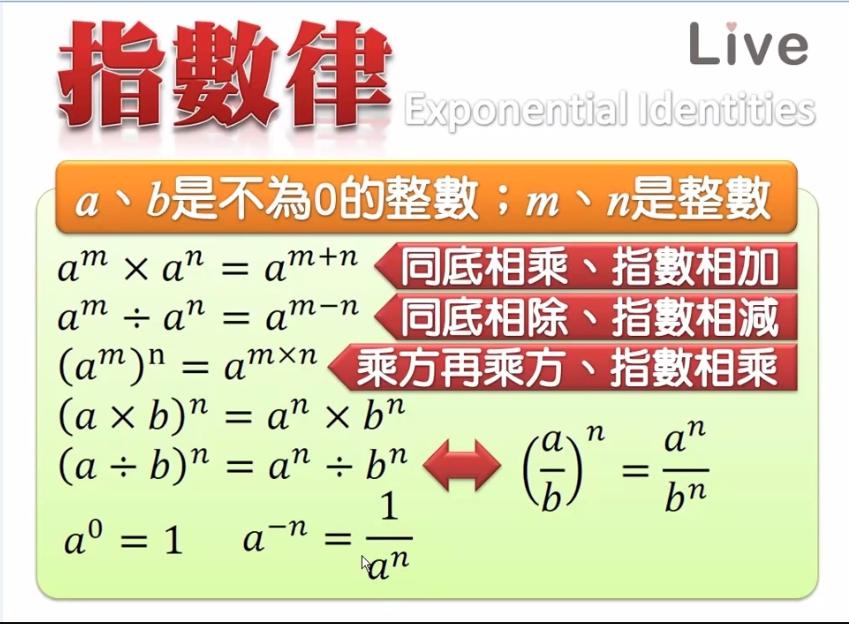 指數律公式圖